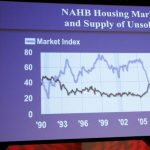 Chapman University Virtual Economic Forecast Update